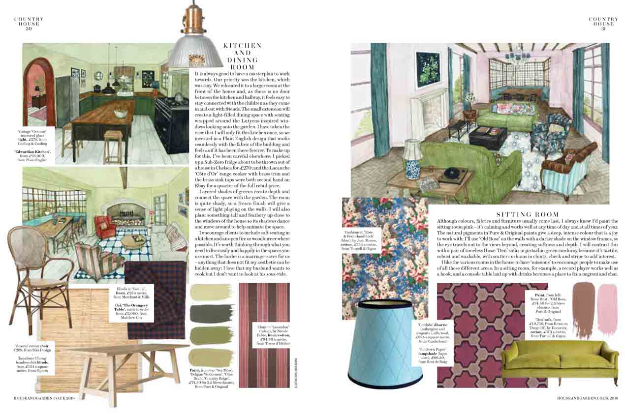 Illustrations of the kitchen and living room with pictures of furniture and decoration